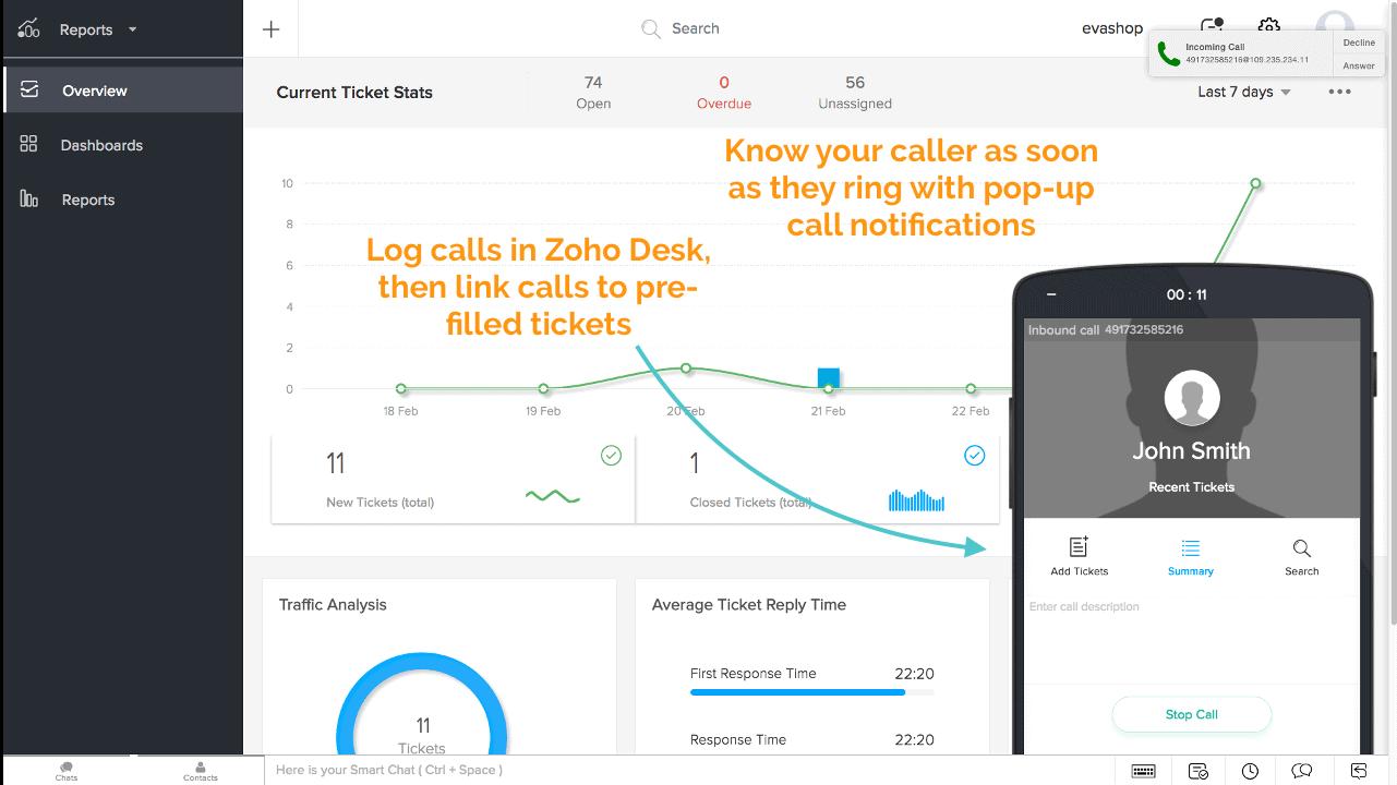 Inbound calls integration with Zoho