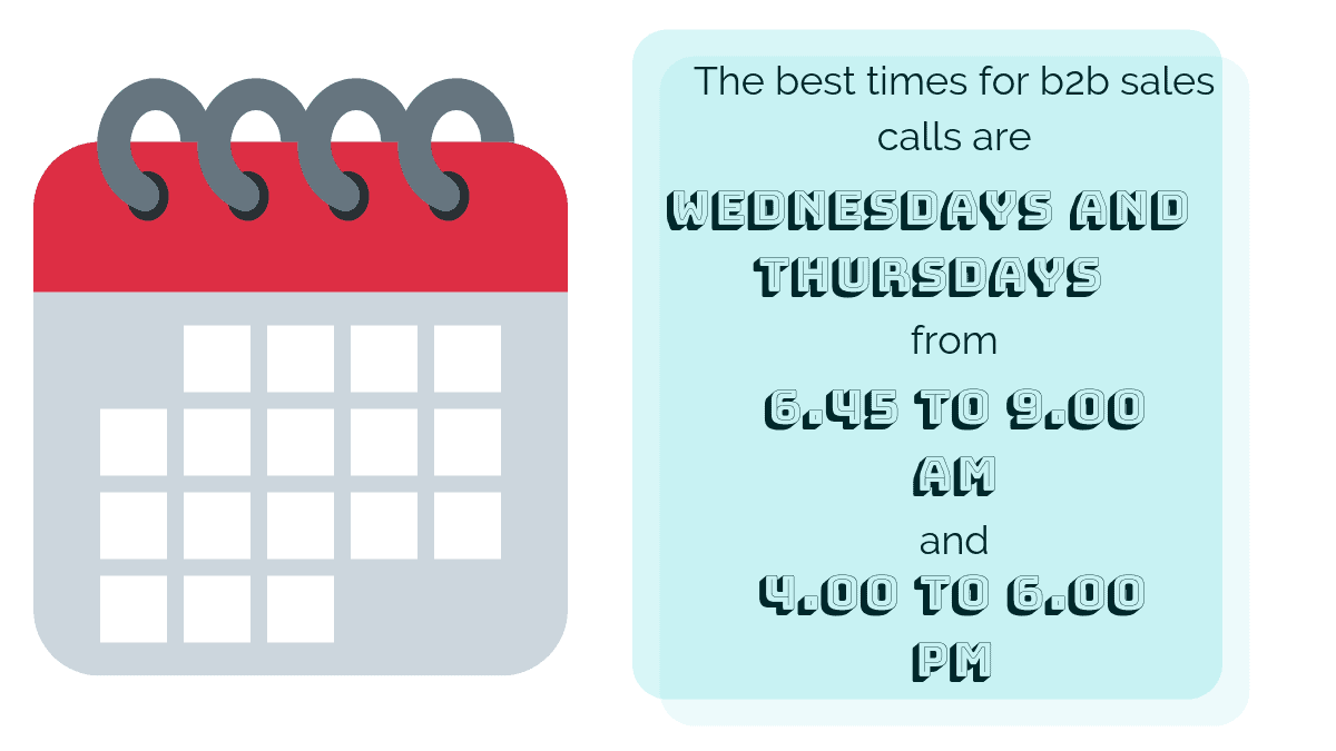 The best times for B2B calls